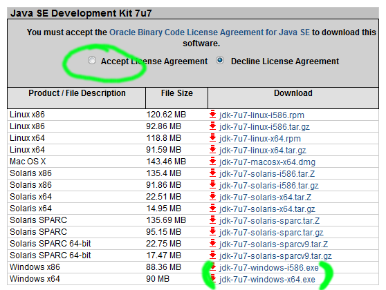 Build with netbeans ide, deploy to oracle java cloud service.